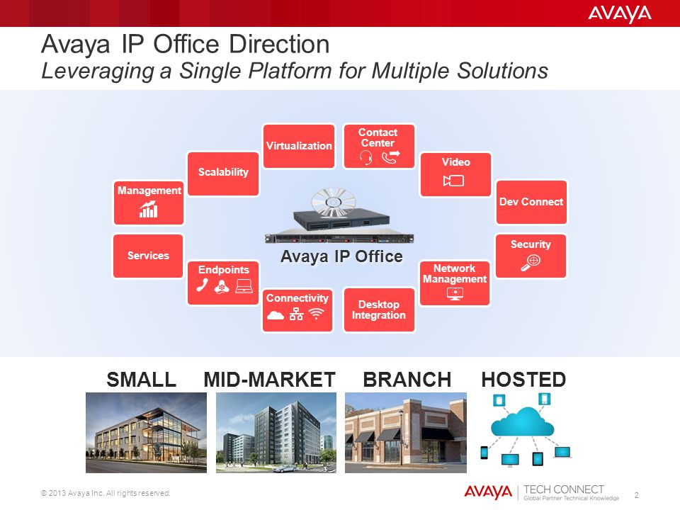 © 2013 Avaya Inc. All rights reserved. 2 Avaya IP Office Direction Leveraging a Single Platform for Multiple Solutions Connectivity Desktop Integratio