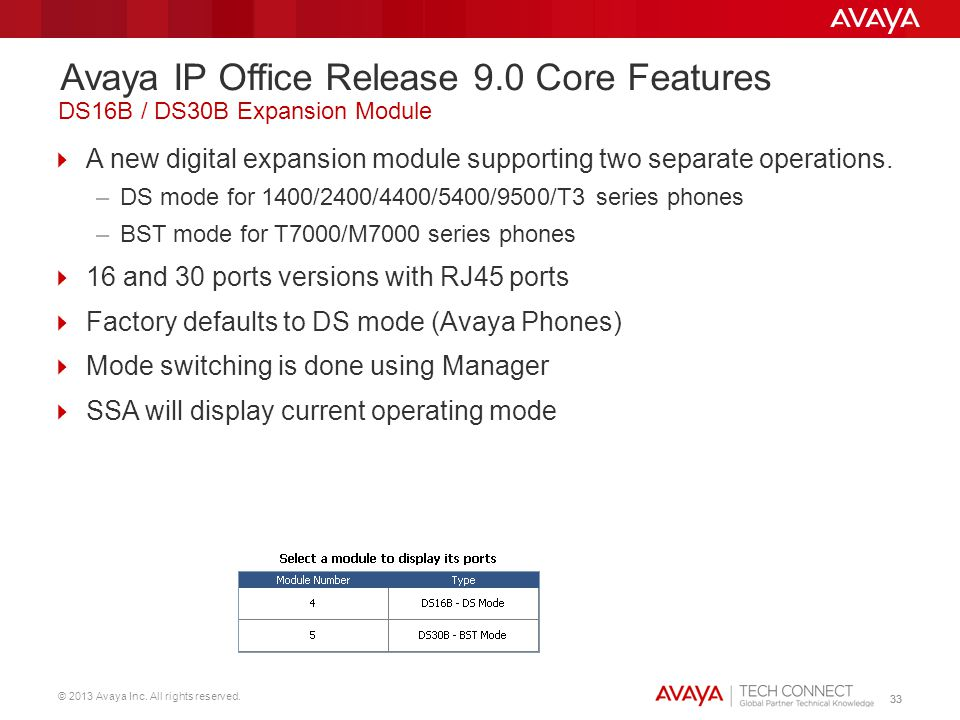 © 2013 Avaya Inc. All rights reserved. 33 DS16B / DS30B Expansion Module A new digital expansion module supporting two separate operations. –DS mode f