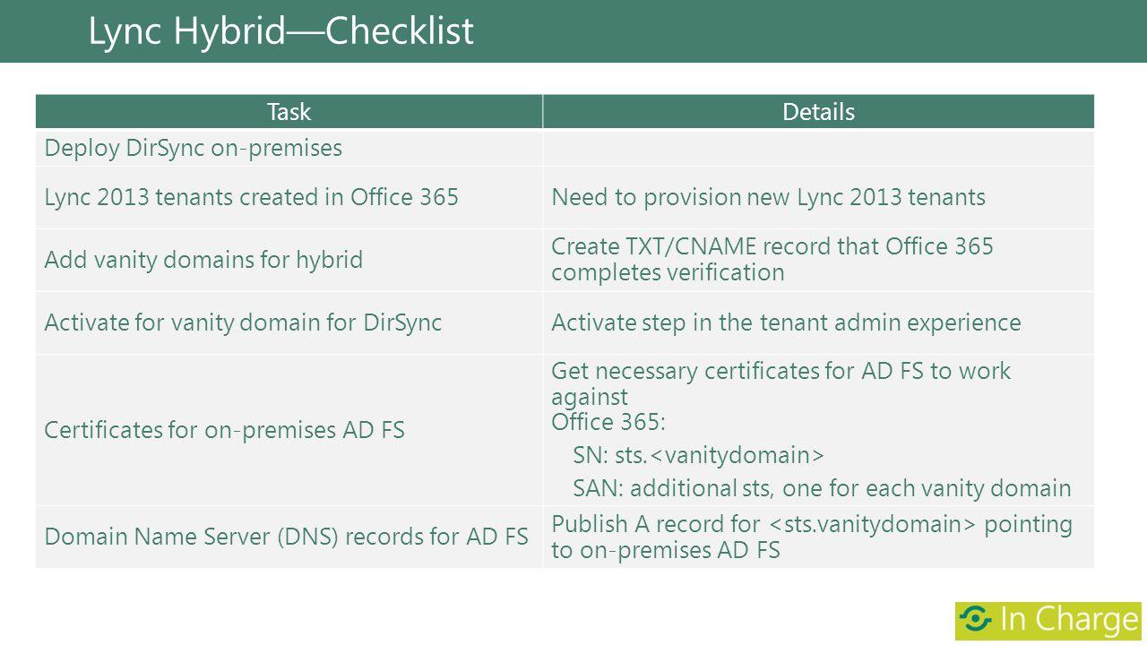 Lync HybridChecklist TaskDetails Deploy DirSync on-premises Lync 2013 tenants created in Office 365Need to provision new Lync 2013 tenants Add vanity