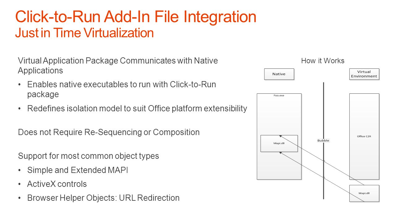 Virtual Application Package Communicates with Native Applications Enables native executables to run with Click-to-Run package Redefines isolation model to suit Office platform extensibility Does not Require Re-Sequencing or Composition Support for most common object types Simple and Extended MAPI ActiveX controls Browser Helper Objects: URL Redirection Click-to-Run Add-In File Integration Just in Time Virtualization How it Works