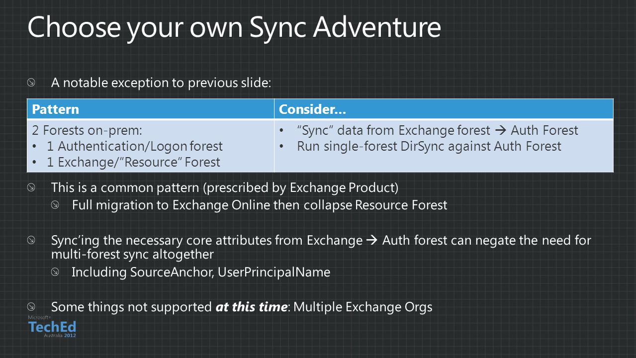PatternConsider… 2 Forests on-prem: 1 Authentication/Logon forest 1 Exchange/Resource Forest Sync data from Exchange forest Auth Forest Run single-forest DirSync against Auth Forest