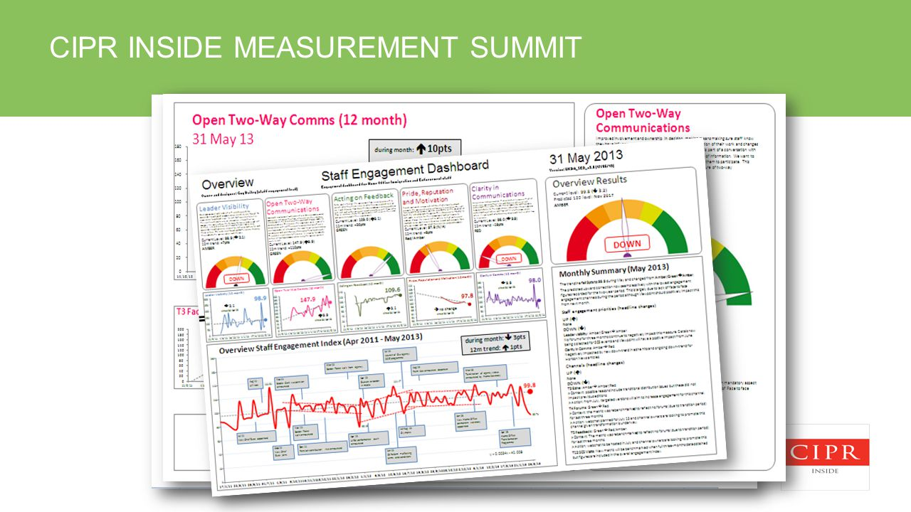 CIPR INSIDE MEASUREMENT SUMMIT