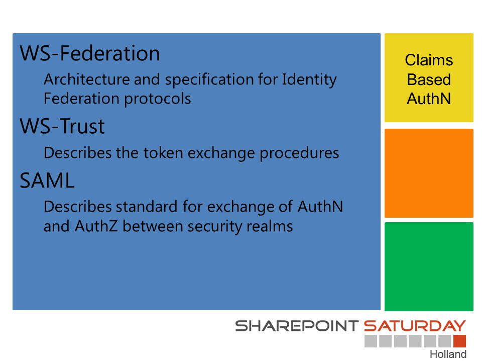 Claims Based AuthN WS-Federation Architecture and specification for Identity Federation protocols WS-Trust Describes the token exchange procedures SAML Describes standard for exchange of AuthN and AuthZ between security realms
