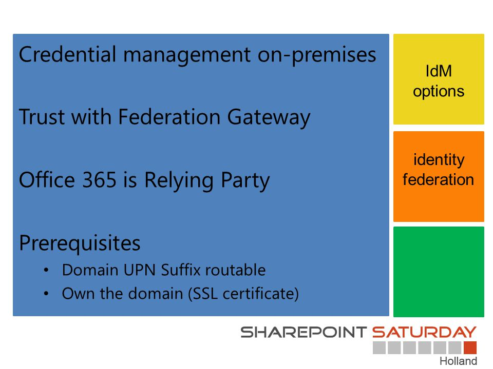 identity federation IdM options Credential management on-premises Trust with Federation Gateway Office 365 is Relying Party Prerequisites Domain UPN Suffix routable Own the domain (SSL certificate)