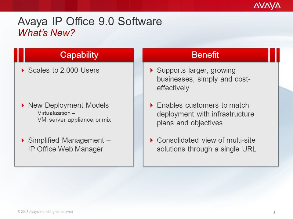 © 2013 Avaya Inc.All rights reserved. 55 Avaya IP Office 9.0 Software Whats New.