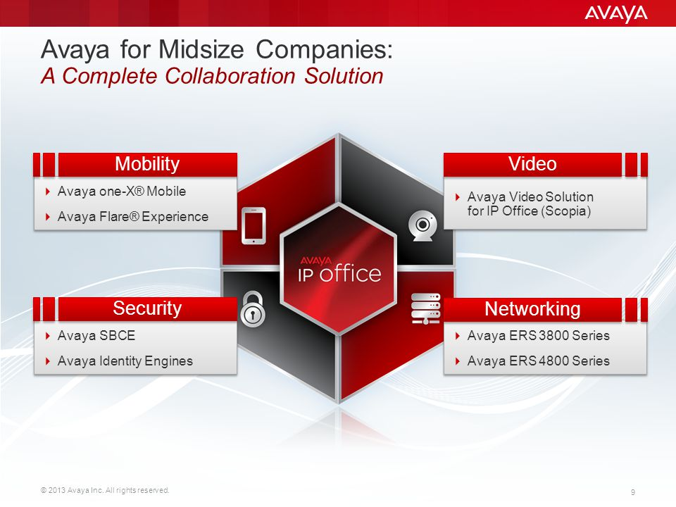 © 2013 Avaya Inc. All rights reserved. 9 Avaya for Midsize Companies: A Complete Collaboration Solution Avaya one-X® Mobile Avaya Flare® Experience Av