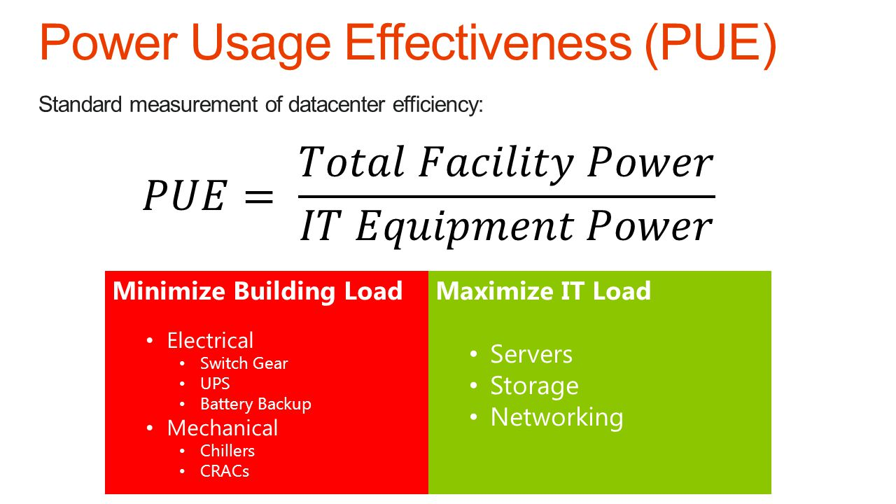 Maximize IT Load Servers Storage Networking Minimize Building Load Electrical Switch Gear UPS Battery Backup Mechanical Chillers CRACs Standard measurement of datacenter efficiency: