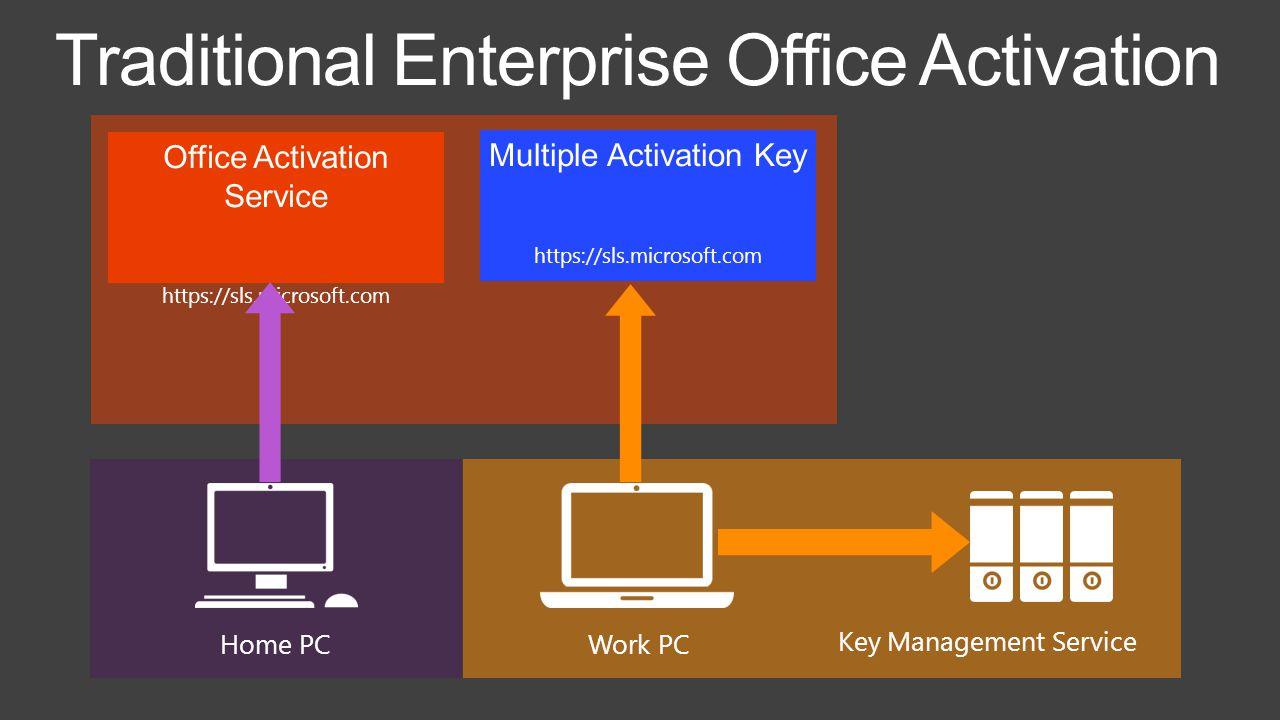 Traditional Enterprise Office Activation Work PC Key Management Service Office Activation Service https://sls.microsoft.com Home PC Multiple Activation Key https://sls.microsoft.com