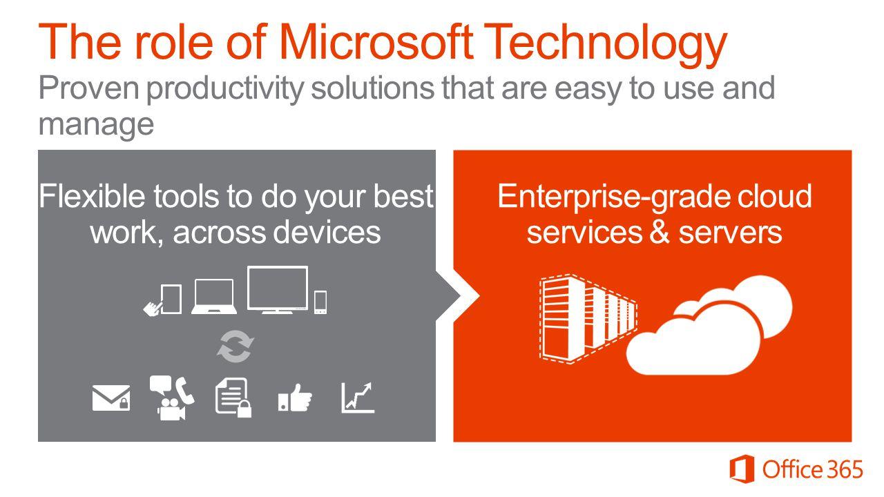 Enterprise-grade cloud services & servers Flexible tools to do your best work, across devices