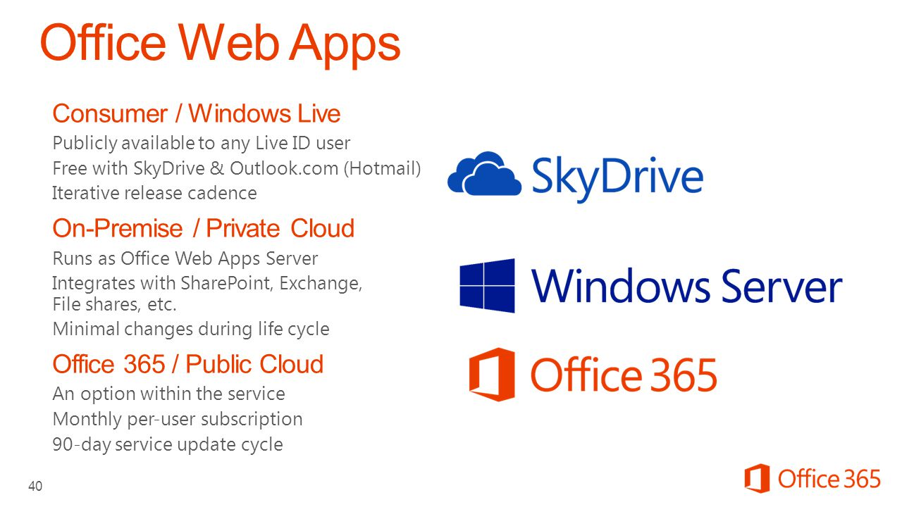 Consumer / Windows Live Publicly available to any Live ID user Free with SkyDrive & Outlook.com (Hotmail) Iterative release cadence On-Premise / Private Cloud Runs as Office Web Apps Server Integrates with SharePoint, Exchange, File shares, etc.