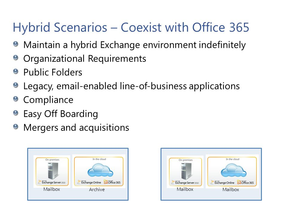 Hybrid Scenarios – Coexist with Office 365 Maintain a hybrid Exchange environment indefinitely Organizational Requirements Public Folders Legacy, emai