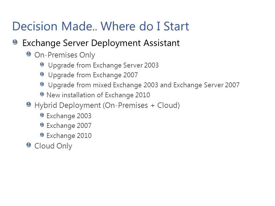 Decision Made.. Where do I Start Exchange Server Deployment Assistant On-Premises Only Upgrade from Exchange Server 2003 Upgrade from Exchange 2007 Up