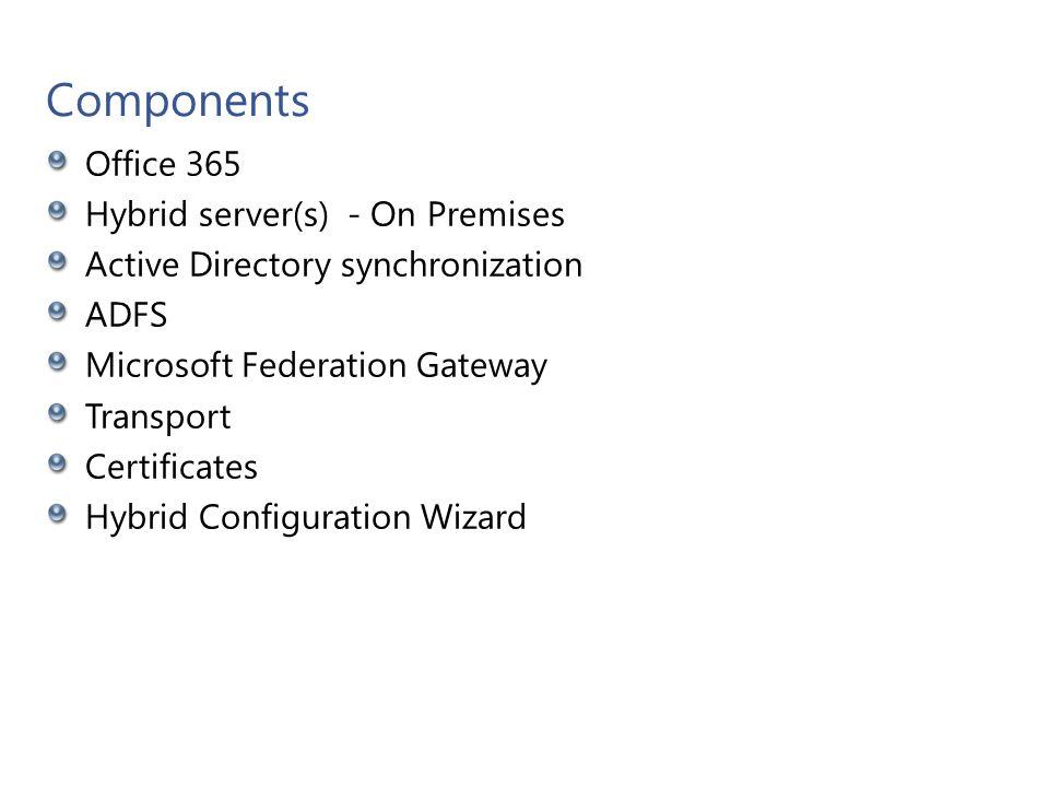 Components Office 365 Hybrid server(s) - On Premises Active Directory synchronization ADFS Microsoft Federation Gateway Transport Certificates Hybrid