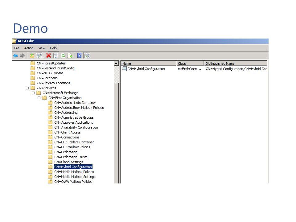 Demo Microsoft Confidential 32