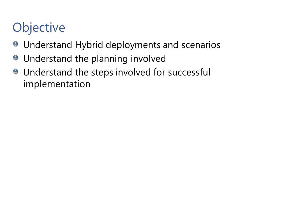 Hybrid Deployment Microsoft Confidential 6