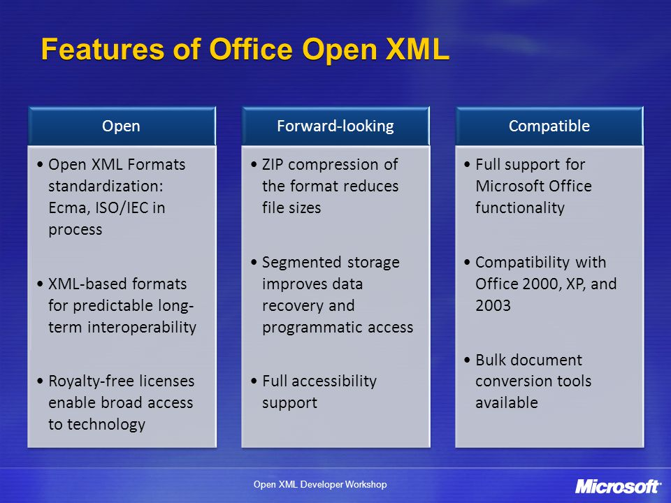 Open XML Developer Workshop Ecma Office Open XML Specifications WordprocessingMLSpreadsheetMLPresentationML ZIPXML + Unicode DrawingML Content Types Custom XMLBibliography Markup Languages Relationships Metadata Digital Signatures VML (legacy)Equations Open Packaging Convention Core Technologies Vocabularies Module 06, 07AModule 03, 04 Module 07BModule 05 Module 08 Module 02 Module 01, 09 Module 02