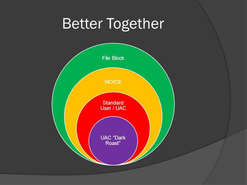 Better Together File Block MOICE Standard User / UAC UAC Dark Roast