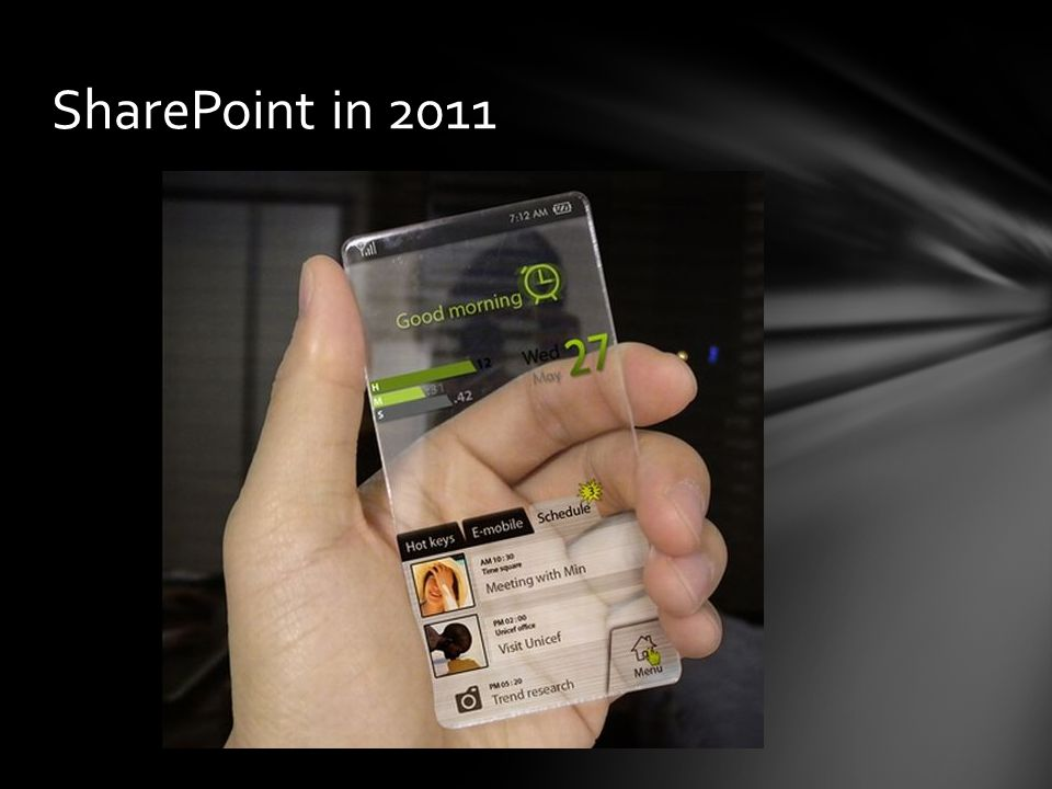 SharePoint in 2011