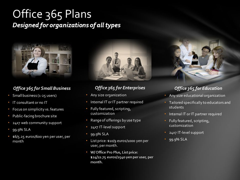 Office 365 for Education Office 365 for Education will include Exchange Online plus SharePoint Online, Lync Online, Office Web Apps, support for My Sites, Team sites and cross site search Functionality will be free for students, and $10 per month per user for educators and staff.