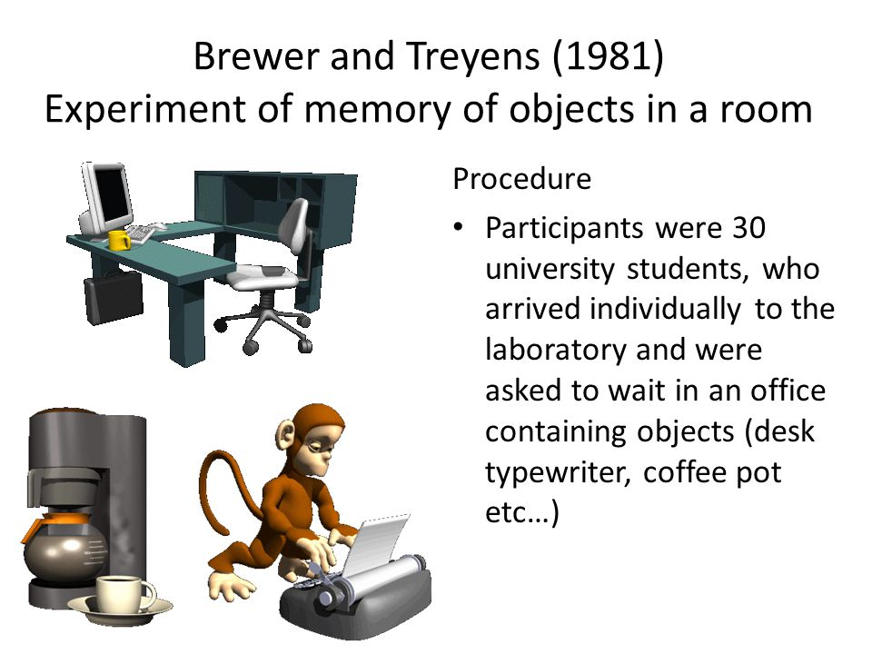 Brewer and Treyens (1981) Experiment of memory of objects in a room Procedure Participants were 30 university students, who arrived individually to the laboratory and were asked to wait in an office containing objects (desk typewriter, coffee pot etc…)