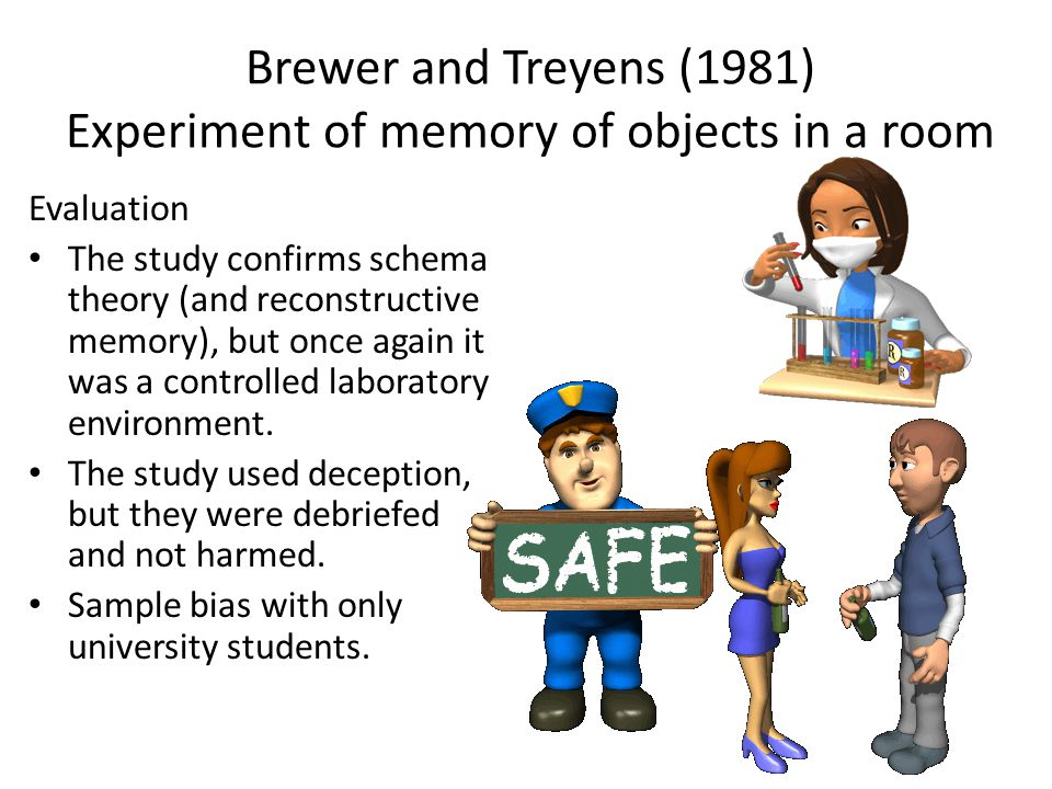 Brewer and Treyens (1981) Experiment of memory of objects in a room Evaluation The study confirms schema theory (and reconstructive memory), but once again it was a controlled laboratory environment.