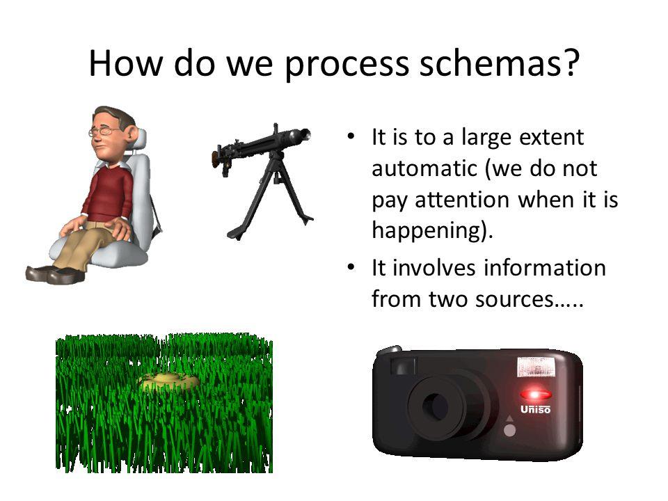 How do we process schemas.