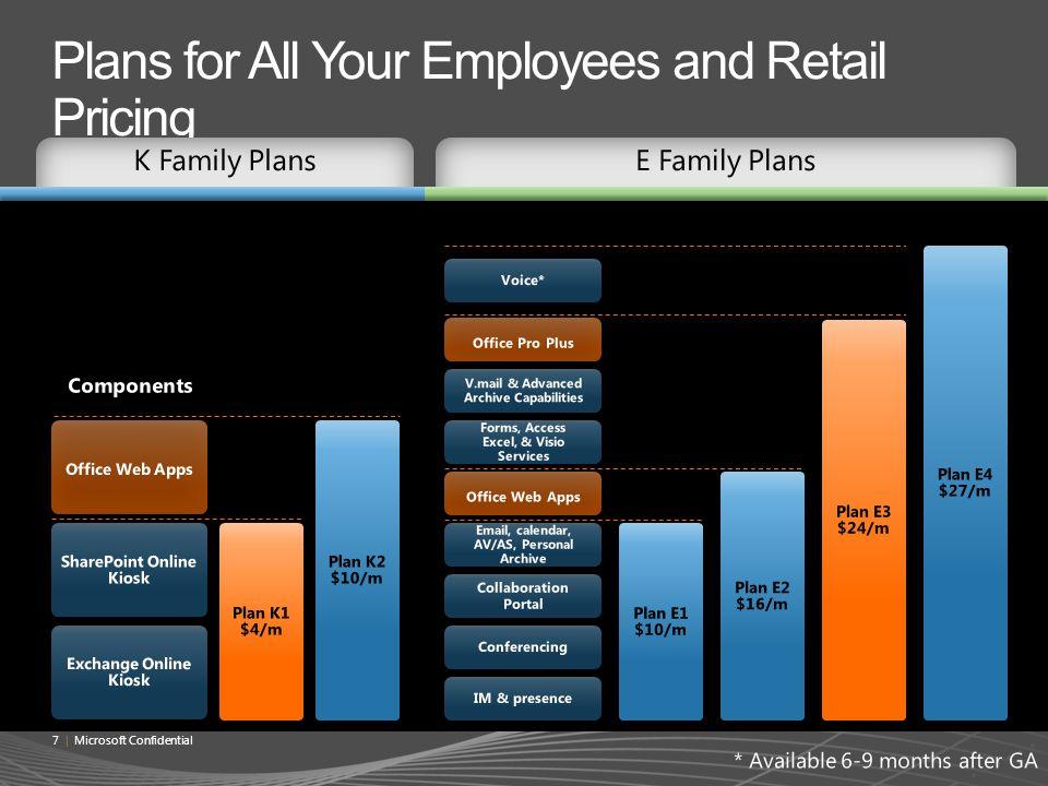 7 | Microsoft Confidential Plan K1 $4/m Plan K2 $10/m Plan E1 $10/m Plan E2 $16/m Plan E3 $24/m Plan E4 $27/m
