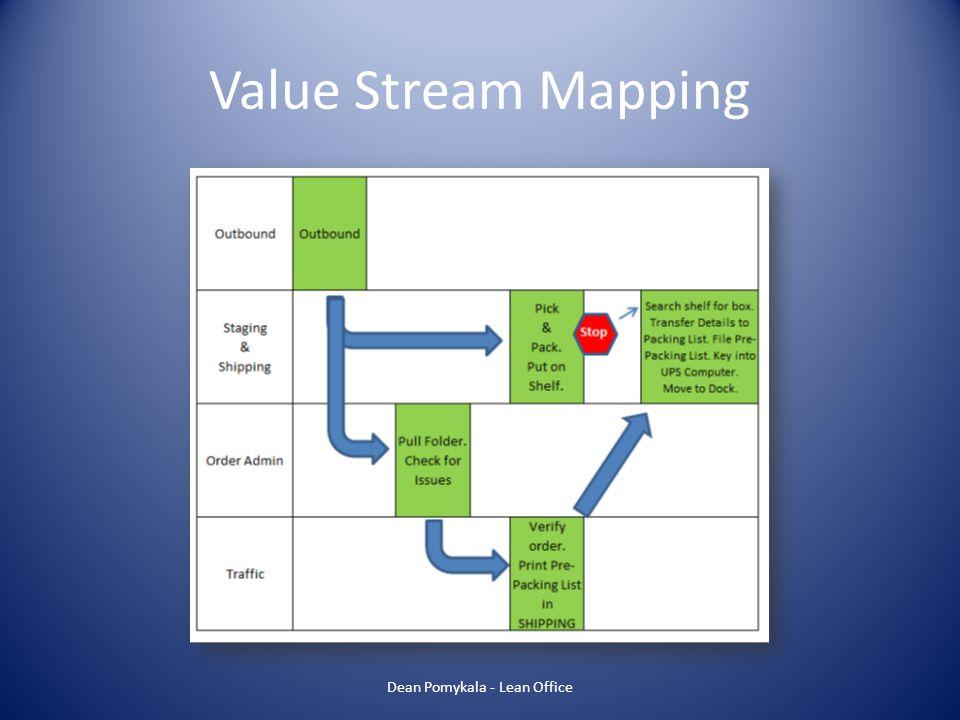 Value Stream Mapping Dean Pomykala - Lean Office
