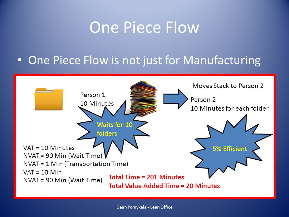 One Piece Flow One Piece Flow is not just for Manufacturing Dean Pomykala - Lean Office Person 1 10 Minutes Moves Stack to Person 2 Person 2 10 Minute