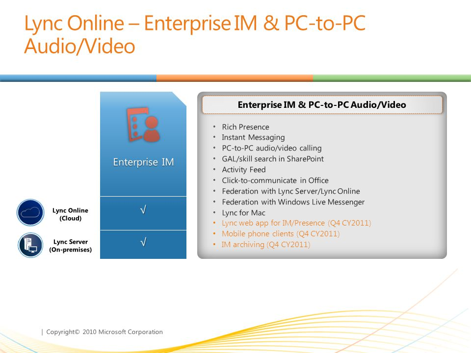| Copyright© 2010 Microsoft Corporation Lync Online – Enterprise IM & PC-to-PC Audio/Video Rich Presence Instant Messaging PC-to-PC audio/video calling GAL/skill search in SharePoint Activity Feed Click-to-communicate in Office Federation with Lync Server/Lync Online Federation with Windows Live Messenger Lync for Mac Lync web app for IM/Presence (Q4 CY2011) Mobile phone clients (Q4 CY2011) IM archiving (Q4 CY2011) Enterprise IM & PC-to-PC Audio/Video