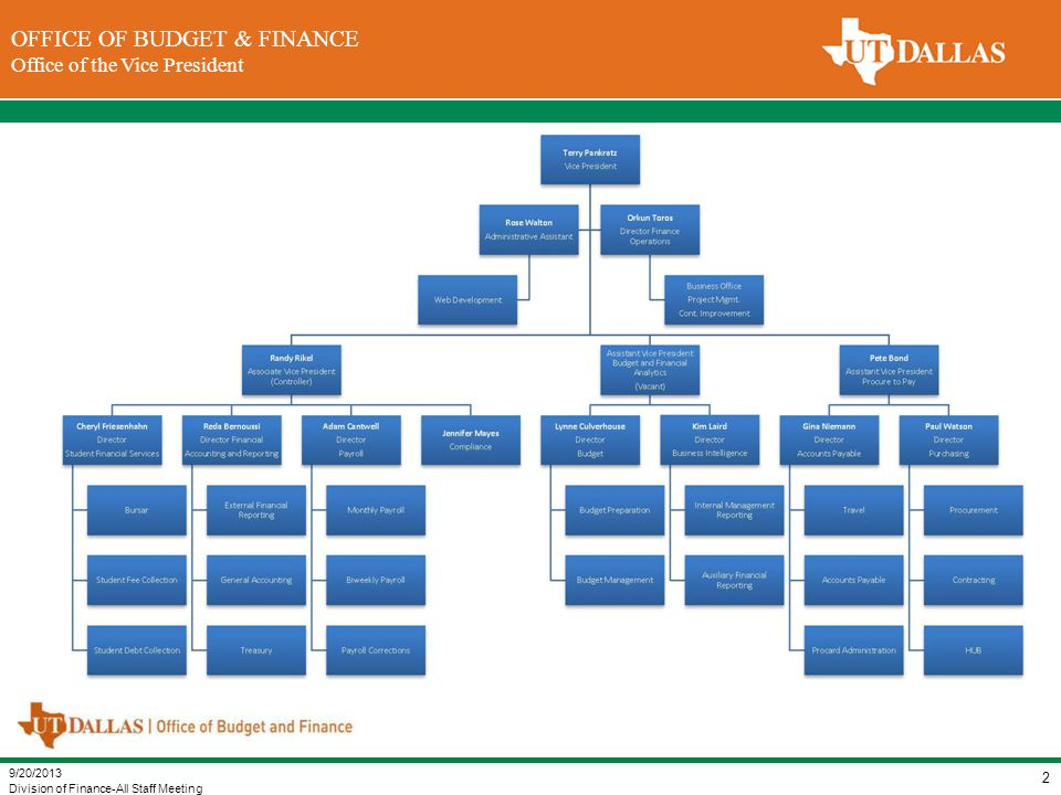 DIVISION OF FINANCE Office of the Vice President for Finance OFFICE OF BUDGET & FINANCE Office of the Vice President Office of Budget and Resource Planning FY 2014 Strategic Planning Goals: 1).