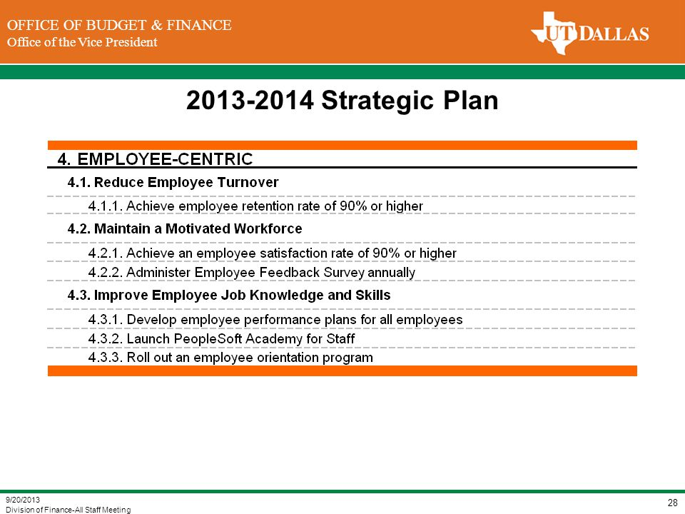 DIVISION OF FINANCE Office of the Vice President for Finance OFFICE OF BUDGET & FINANCE Office of the Vice President 2013-2014 Strategic Plan 9/20/201