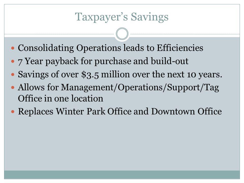 Taxpayers Savings