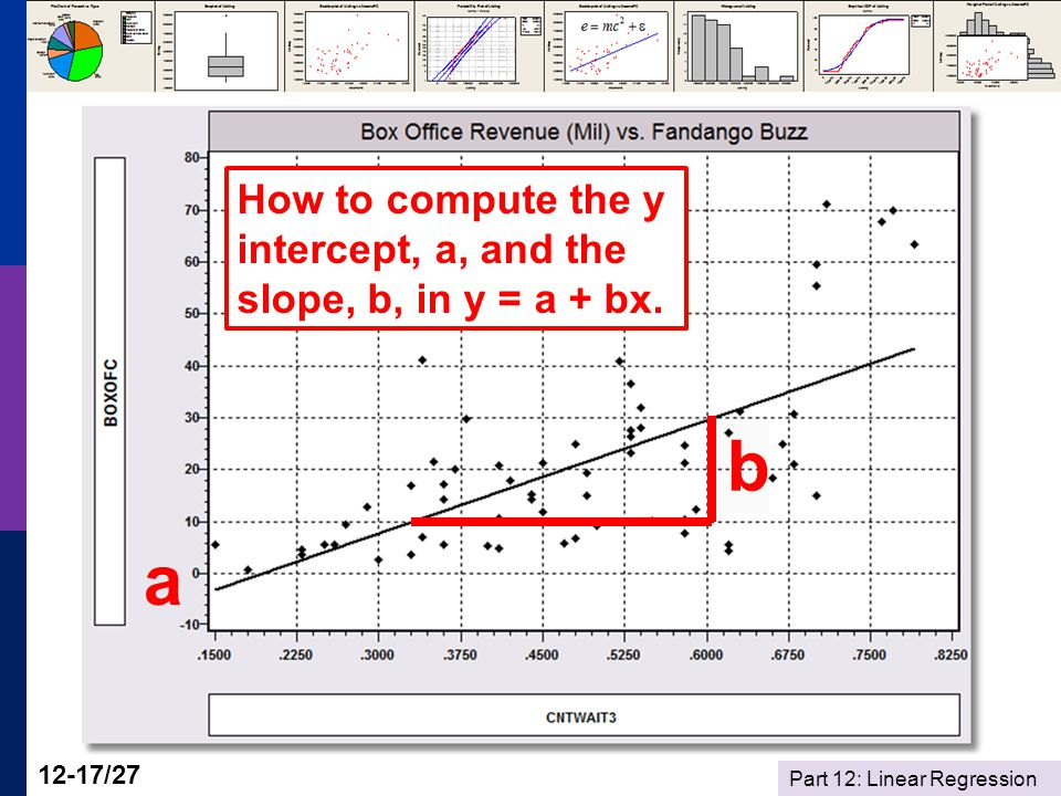 Part 12: Linear Regression 12-17/27 a b How to compute the y intercept, a, and the slope, b, in y = a + bx.