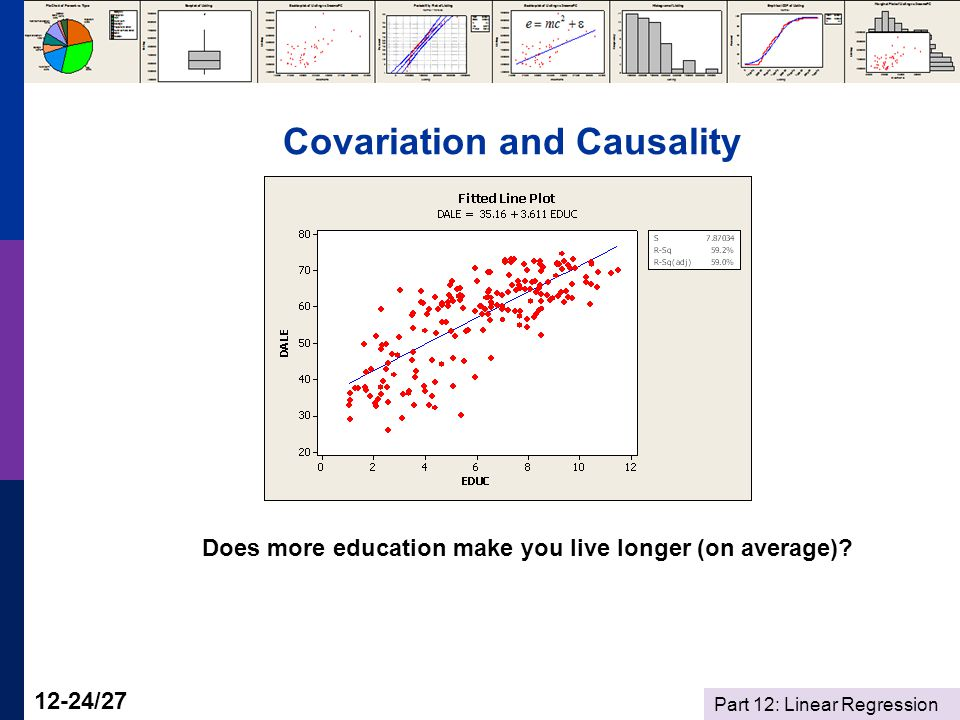 Part 12: Linear Regression 12-24/27 Covariation and Causality Does more education make you live longer (on average)?