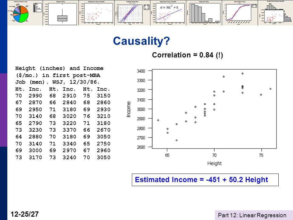 Part 12: Linear Regression 12-25/27 Causality.