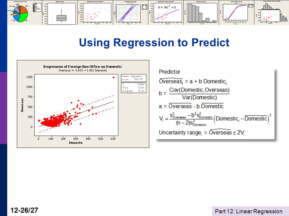 Part 12: Linear Regression 12-26/27 Using Regression to Predict