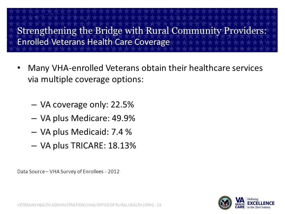 VETERANS HEALTH ADMINISTRATION (VHA) OFFICE OF RURAL HEALTH (ORH) - 13 Strengthening the Bridge with Rural Community Providers: Enrolled Veterans Health Care Coverage Many VHA-enrolled Veterans obtain their healthcare services via multiple coverage options: – VA coverage only: 22.5% – VA plus Medicare: 49.9% – VA plus Medicaid: 7.4 % – VA plus TRICARE: 18.13% Data Source – VHA Survey of Enrollees - 2012