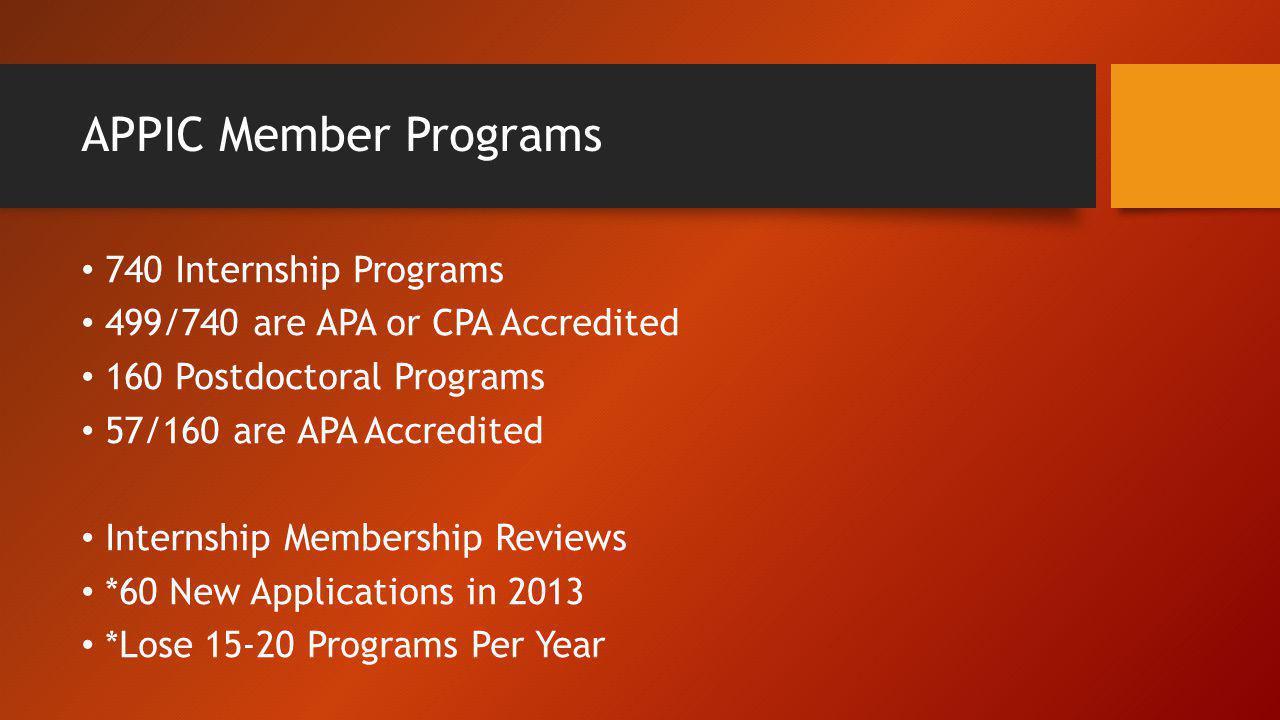 APPIC Member Programs 740 Internship Programs 499/740 are APA or CPA Accredited 160 Postdoctoral Programs 57/160 are APA Accredited Internship Members