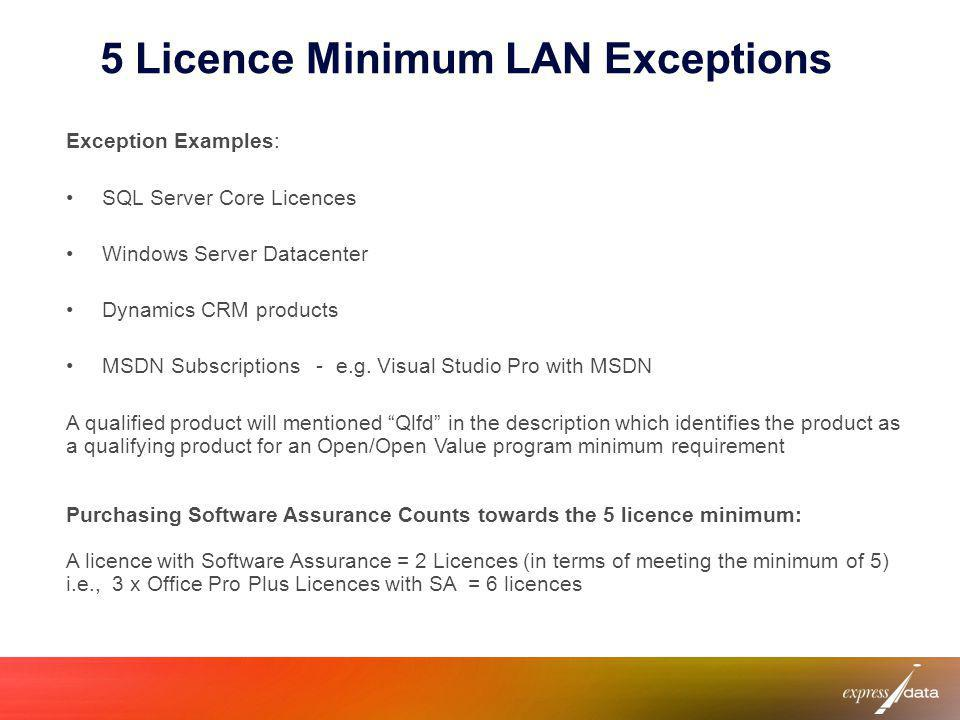 5 Licence Minimum LAN Exceptions Exception Examples: SQL Server Core Licences Windows Server Datacenter Dynamics CRM products MSDN Subscriptions - e.g