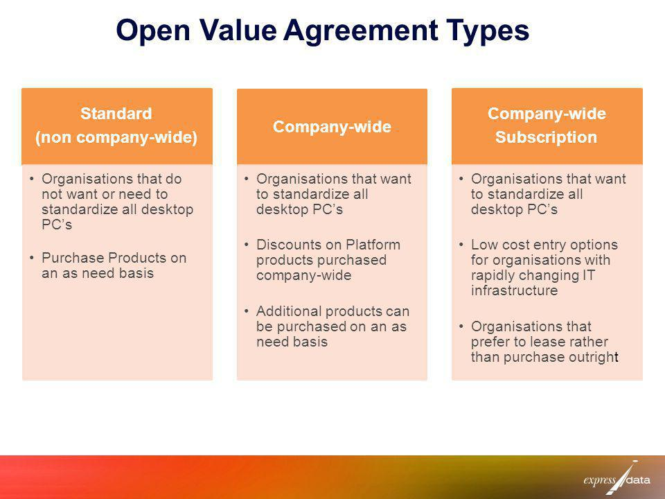 Open Value Agreement Types