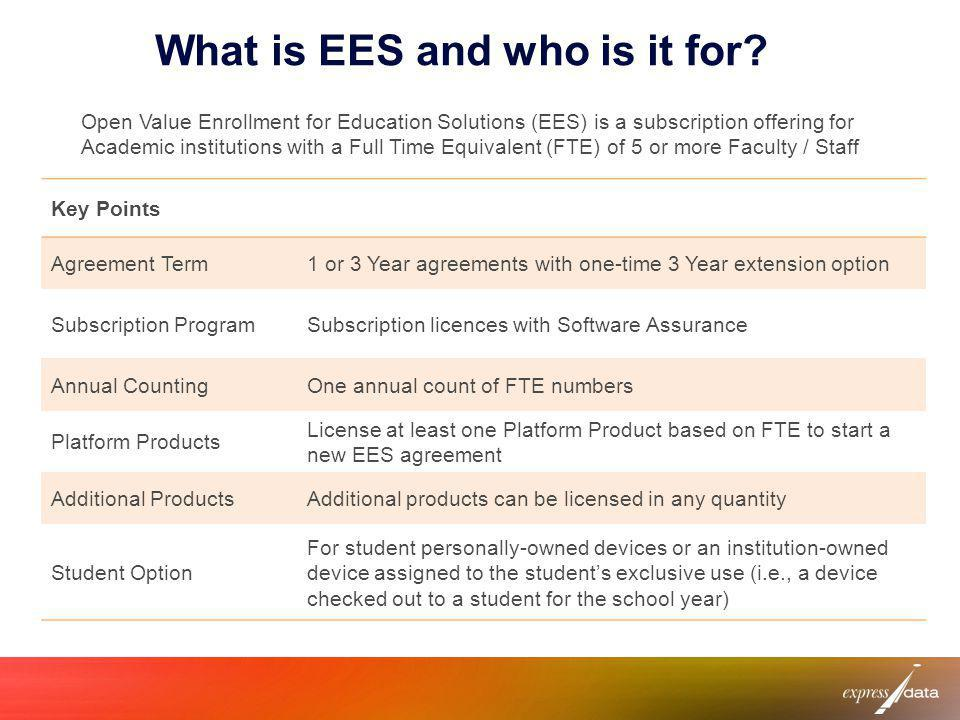 What is EES and who is it for? Key Points Agreement Term1 or 3 Year agreements with one-time 3 Year extension option Subscription ProgramSubscription