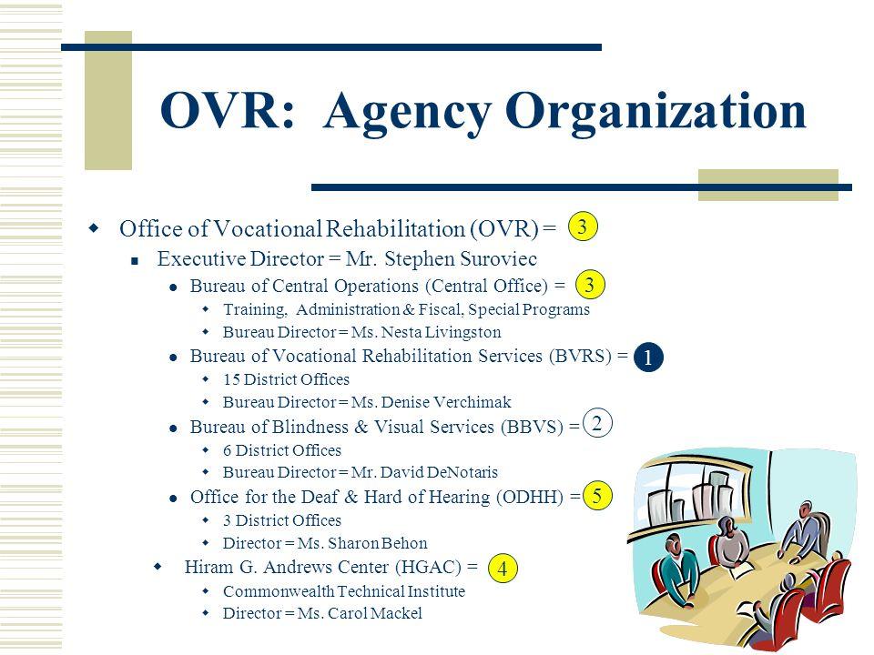 OVR: Agency Organization Office of Vocational Rehabilitation (OVR) = Executive Director = Mr.