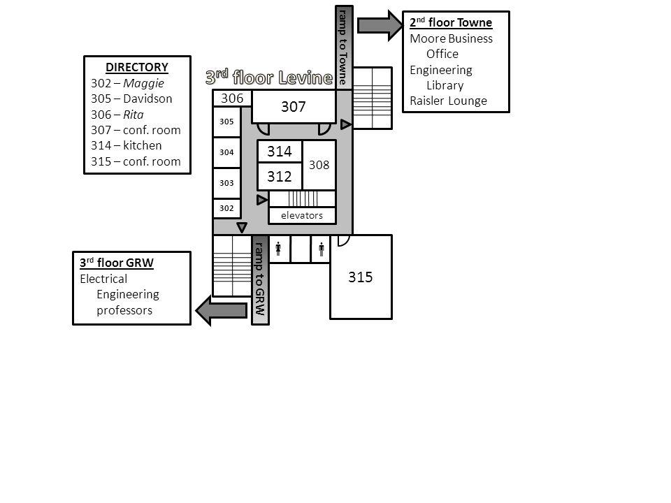 306 305 307 DIRECTORY 302 – Maggie 305 – Davidson 306 – Rita 307 – conf.