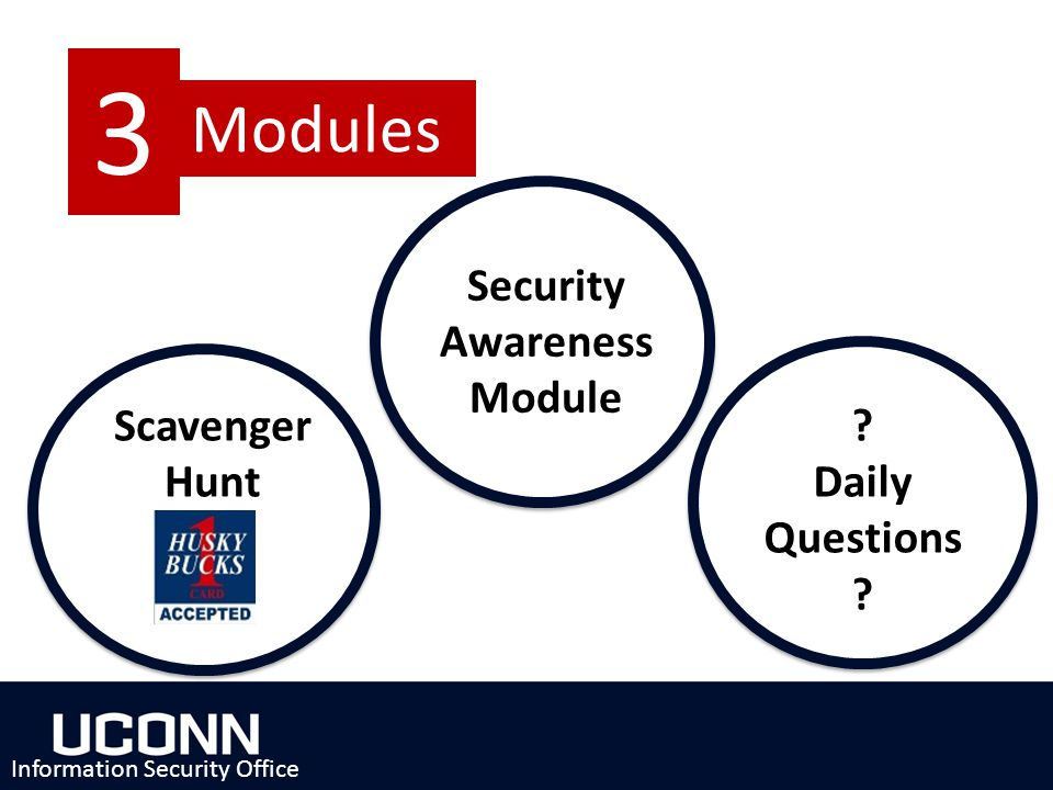 Security Awareness Module Scavenger Hunt Daily Questions Information Security Office 3 Modules