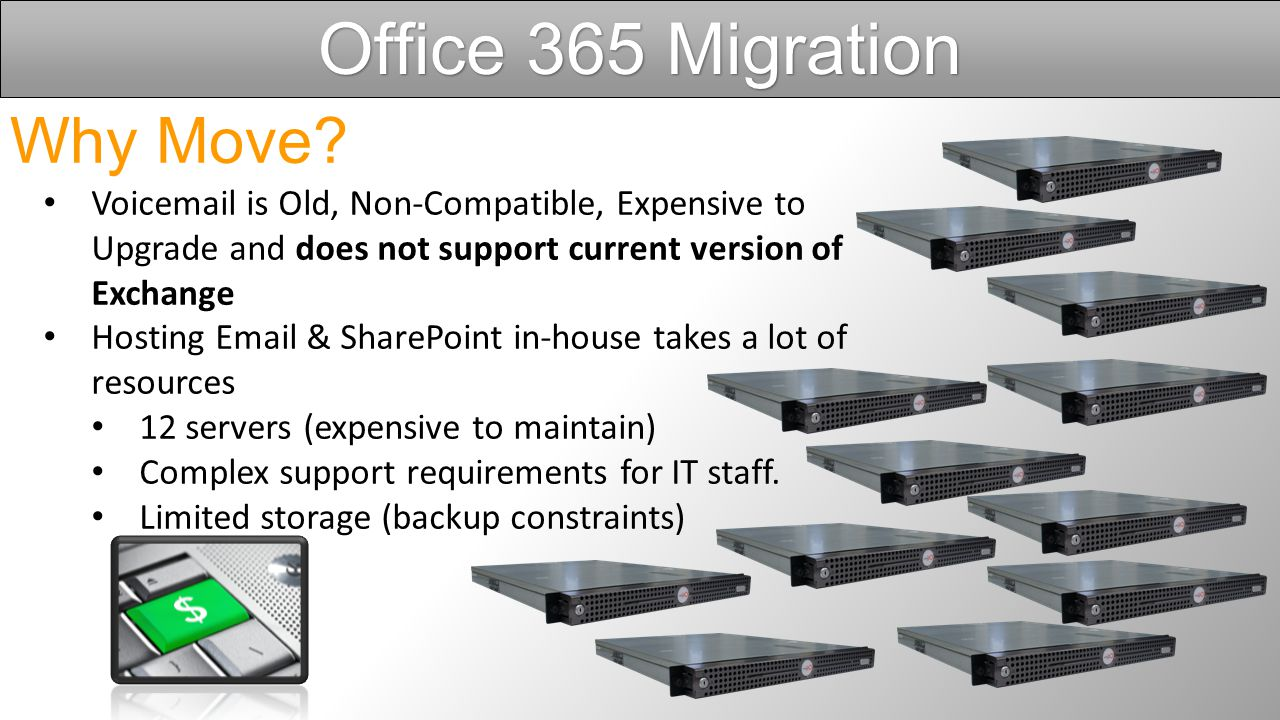 CurrentOffice 365 Email Storage Size2GB50GB Email Addressemployee@smccd.edu SharePoint Version20072012 Exchange Version20072013 Lync, OneDriveN/AYes Voice Mail MessageUnified Message (arrives attached to email) Unified Message – with text transcript.