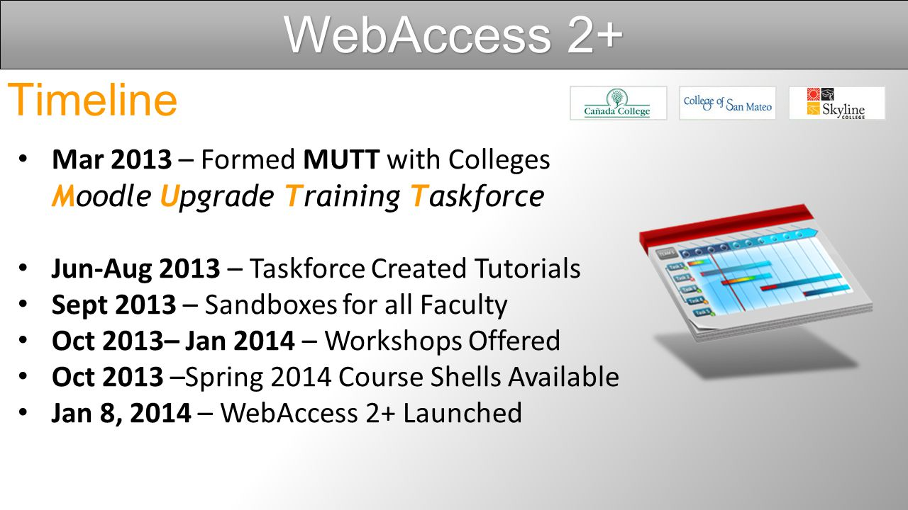 WebAccess 2+ Timeline Mar 2013 – Formed MUTT with Colleges Moodle Upgrade Training Taskforce Jasmine Witham, Peter Bruni, Jane Rice Alexis Alexander,