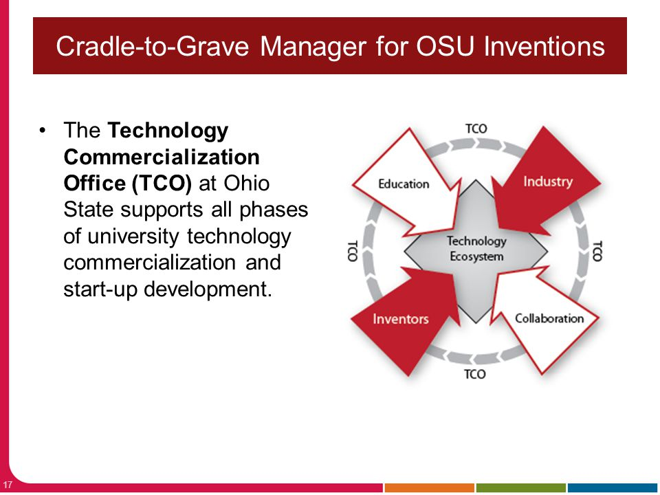 Economic Development Forum: Local & Regional Stakeholders Office of Research Cradle-to-Grave Manager for OSU Inventions 17 The Technology Commercializ