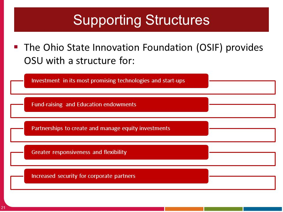 Economic Development Forum: Local & Regional Stakeholders Office of Research Supporting Structures 21 The Ohio State Innovation Foundation (OSIF) prov