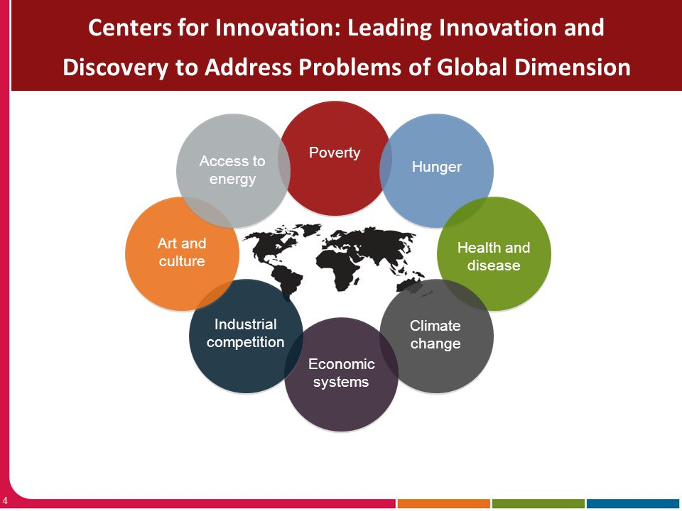 Economic Development Forum: Local & Regional Stakeholders Office of Research Collaboration Across Disciplines 5 Food Innovation Center Designing foods for health Food safety Biomedical nutrition/ disease prevention Global food strategy and policy